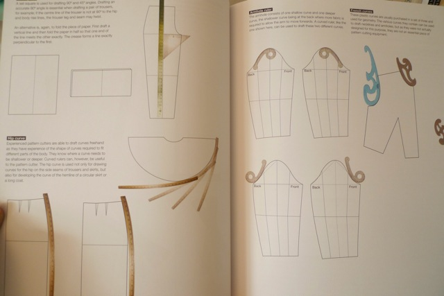 Fashion Pattern Drafting Design Patterns