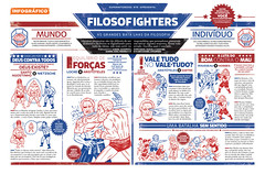 Filosofighters (Gabriel Gianordoli) Tags: game illustration magazine comics design fight philosophy editorial