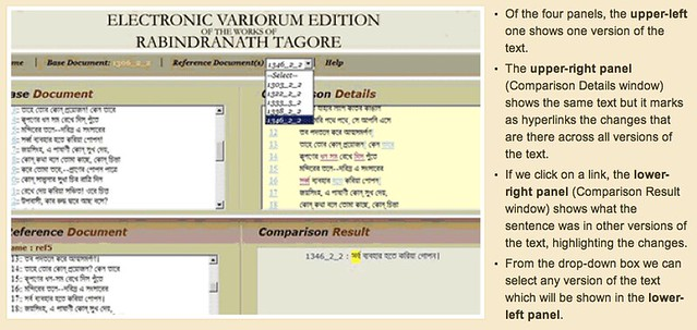 Tagore digital editions