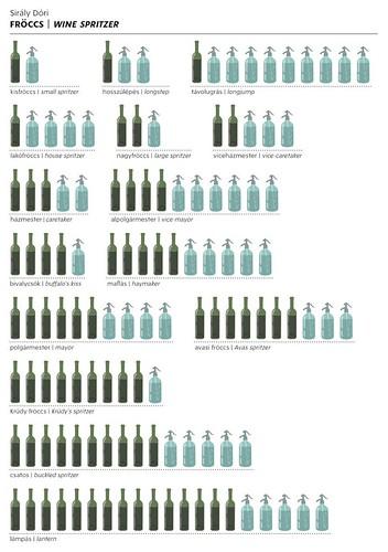 Wine Spitzer
