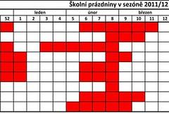 Kalendář školních prázdnin v zimní sezóně 2011/12