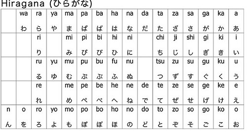 Alfabeto Japones Letras Letra t em Japones Imagui