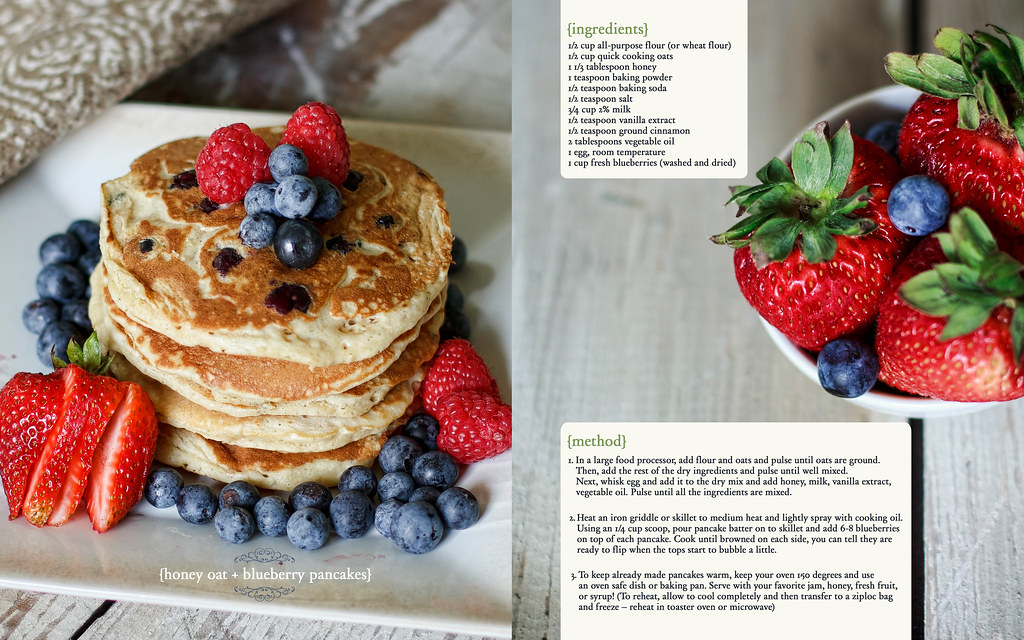 Cookbook Test