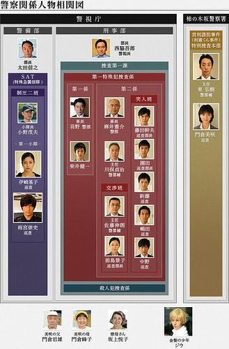 394px-Jiu_chart