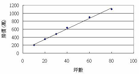 2011_09_10_DescriptiveStatistics_F2