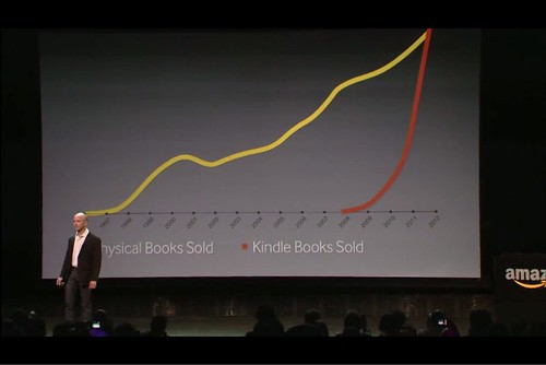Jeff Bezos on 28 Sept 2011: Amazon Book Sales