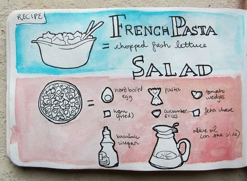 Recipe Sketch by Danalynn C