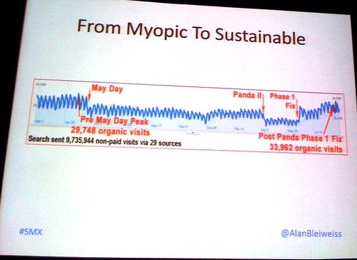 From Myopic to Sustainable