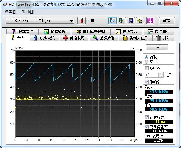 FCR-HS3_266x32G