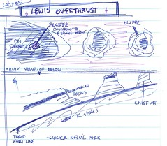 LewisOverthrust