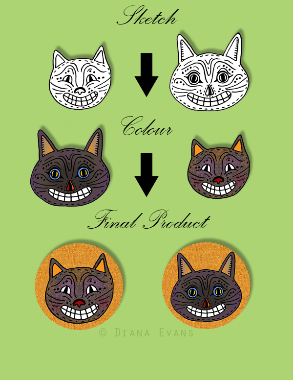 cat sketch process