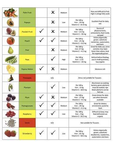 potassium content of foods list guide