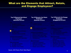 What are the Elements that Attract, Retain, an...