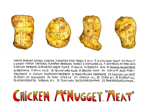 "McNugget ""Meat"" butchery diagram"