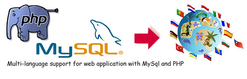Multi-language support for web application with MySql and PHP | Anil Labs