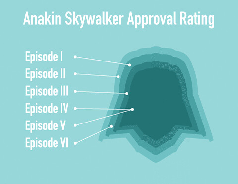sw_infographic_approval_rating