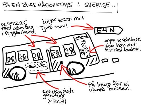 Bästa bussen #sswc2 bjuder på äventyr! #sswc sammanfattning efter 2h