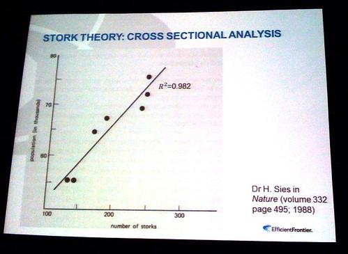 Stork Slide 2