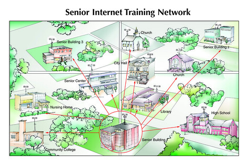 Concept for a Senior Internet Training Network, Don Samuelson