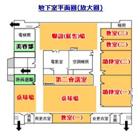 [活動公告]2011/09/25(日)Mark攝影講座暨旅拍