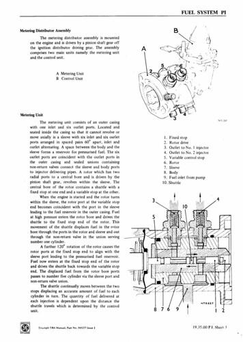 Schema di funzionamento dell'iniezione Lucas per TR6 PI