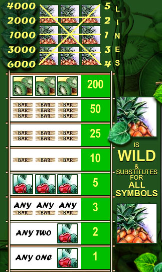 free Fruit Slot 5 Lines slot game symbols