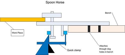 Spoon Horse 2