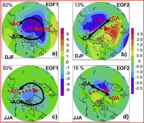 Impact de la fonte des glaces sur les régimes de temps  6064820242_19cd666fb1