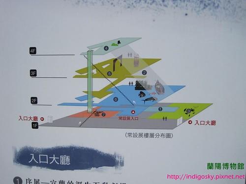 蘭陽博物館-IMG_2467V