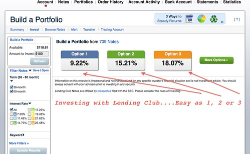 review of Lending Club Portfolio