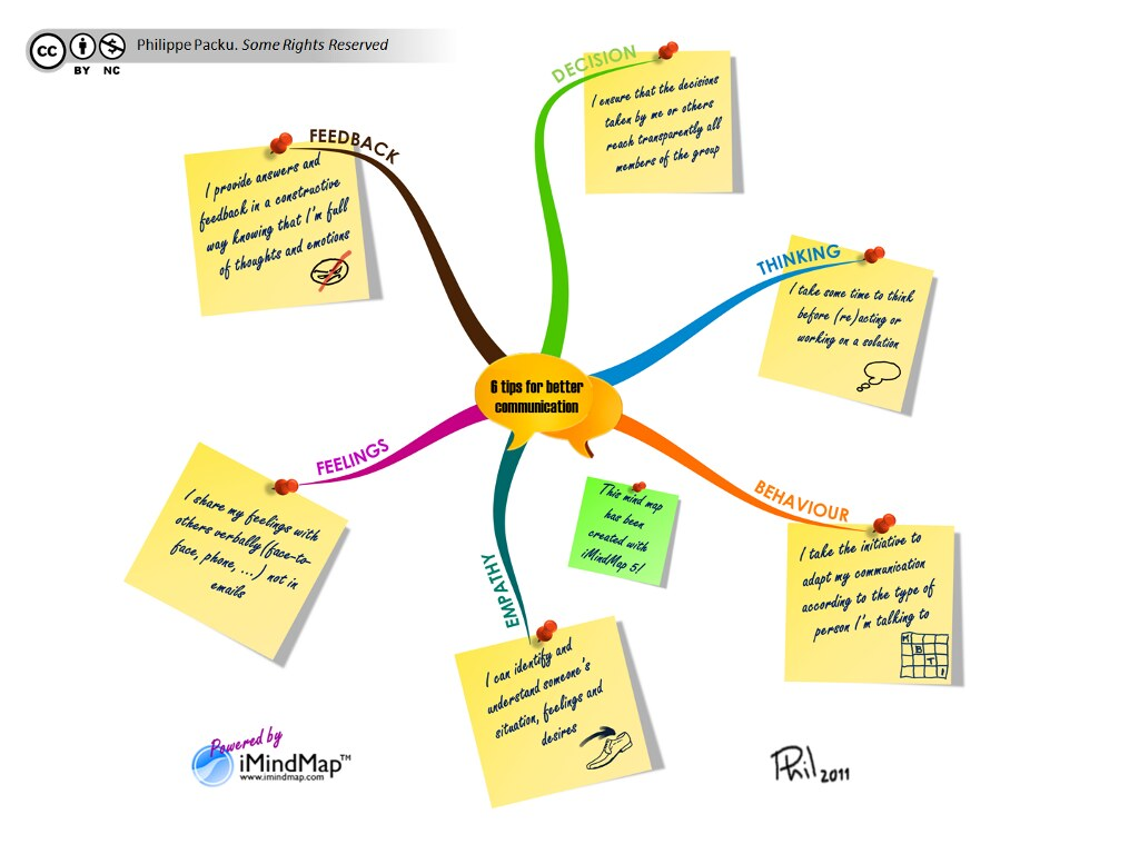 6 tips for better communication - Post-it by Philippe Packu
