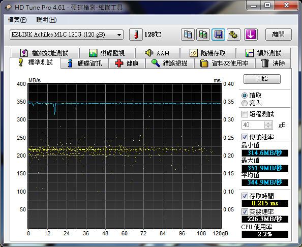 EzAc HD Tune Pro