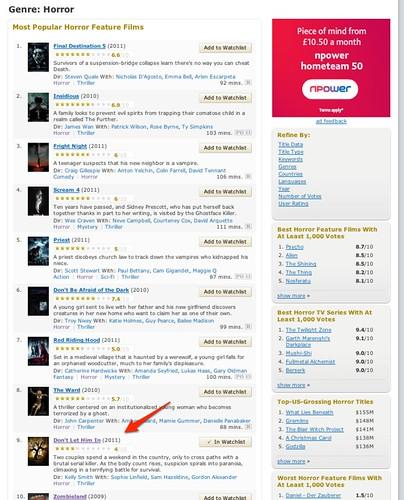 IMDb: Genre: Horror (Don't Let Him In)
