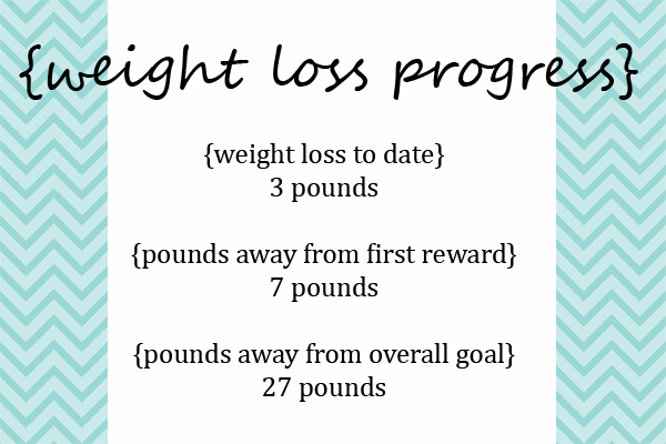 weight loss progress week 5