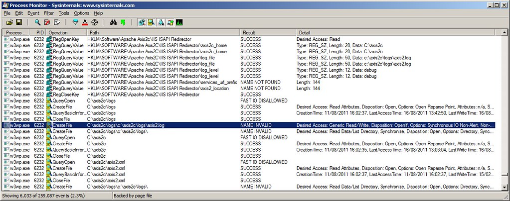 Process Monitor- Axis2C on IIS