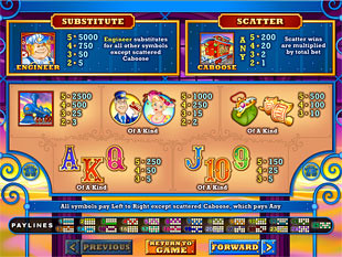 Loose Caboose Slots Payout