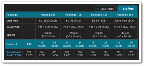Celcom BlackBerry® Bold™ 9900 from RM1,288 - Biz Plan