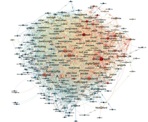 altc2011 tweeps - colour follower count, node size betweenness centrality
