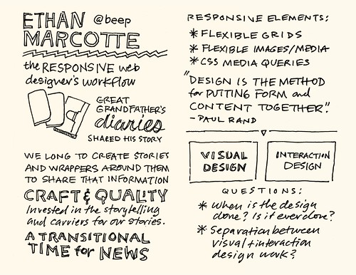 AEA Minneapolis Sketchnotes - 35-36