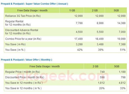 Reliance 3G Tab Tariffs and plans