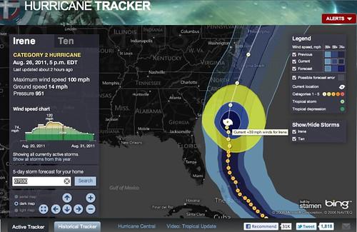 How To Create A Hurricane Irene Survival Kit [tutorial]