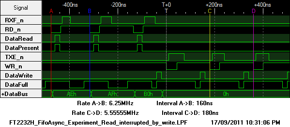 FT2232H Logic Analyzer Capture
