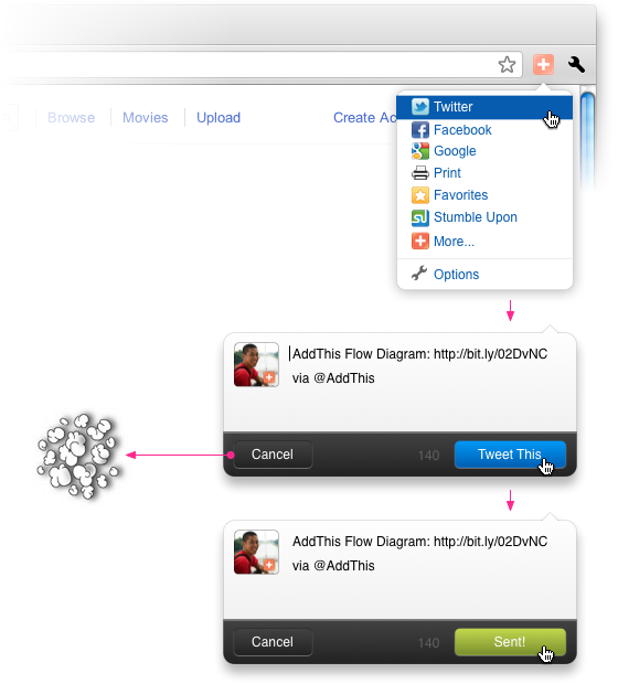 New AddThis for Chrome - AddThis