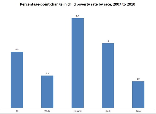 childpoverty-census