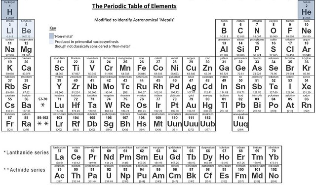 Periodic table with atomic mass not rounded brokeasshome periodic table with atomic mass not rounded urtaz Gallery