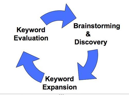 SMX East 2011 Keynote Session