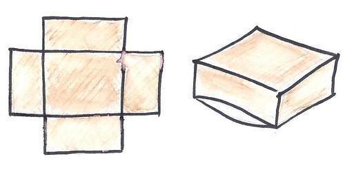 Steps 1 ,2