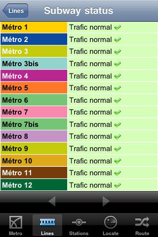 subway status