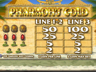 Pharaohs Gold Slots Payout