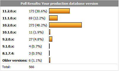 oracle_database_version_usage_poll